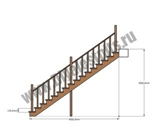 Лестница прямая